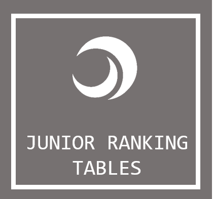 Junior Ranking Tables