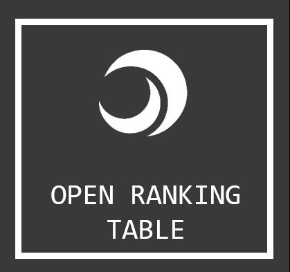 Open Ranking Table