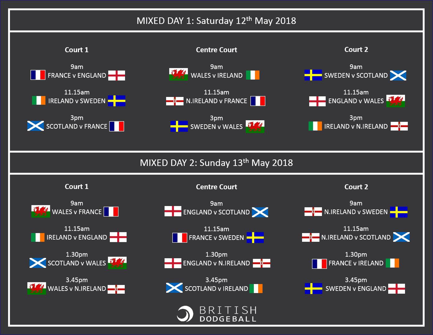 Northern European Dodgeball Championships Mixed Schedule