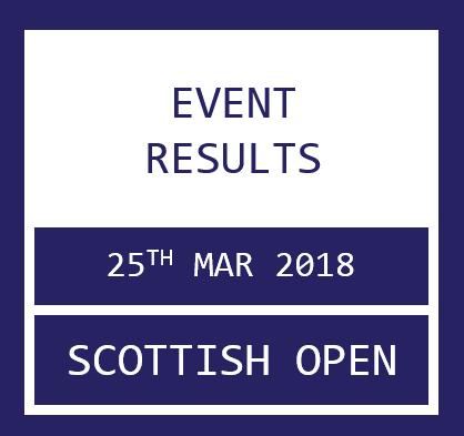 Scottish Open Results