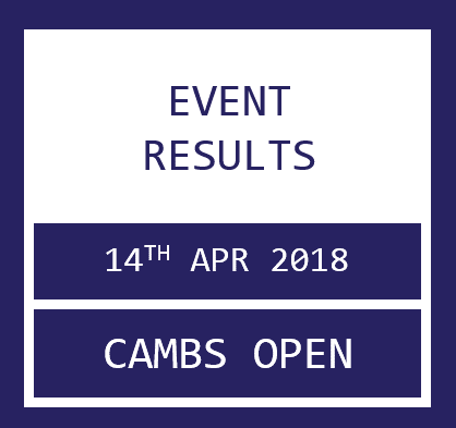 CAMBS Open Results