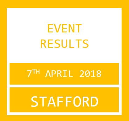 Staffs Results