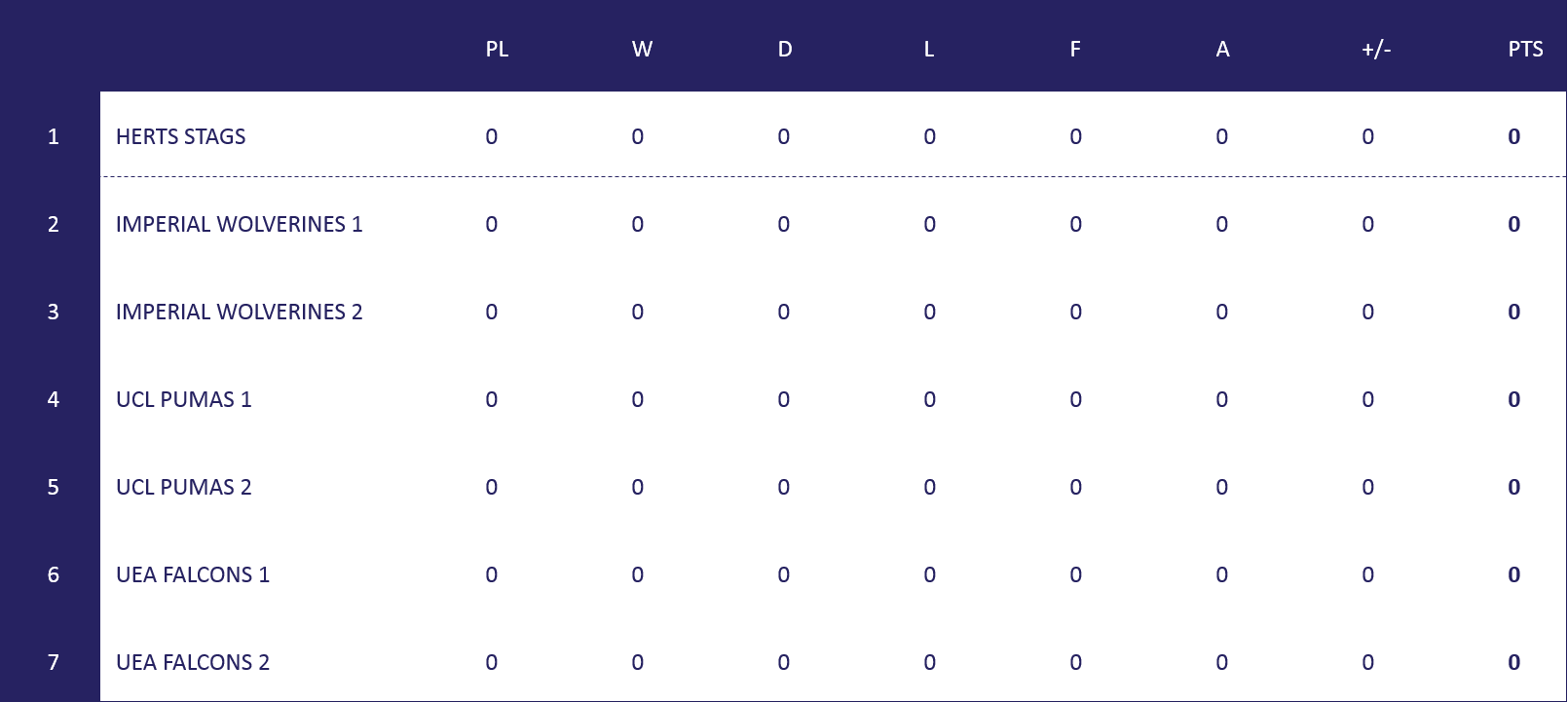 Men's Uni South Table