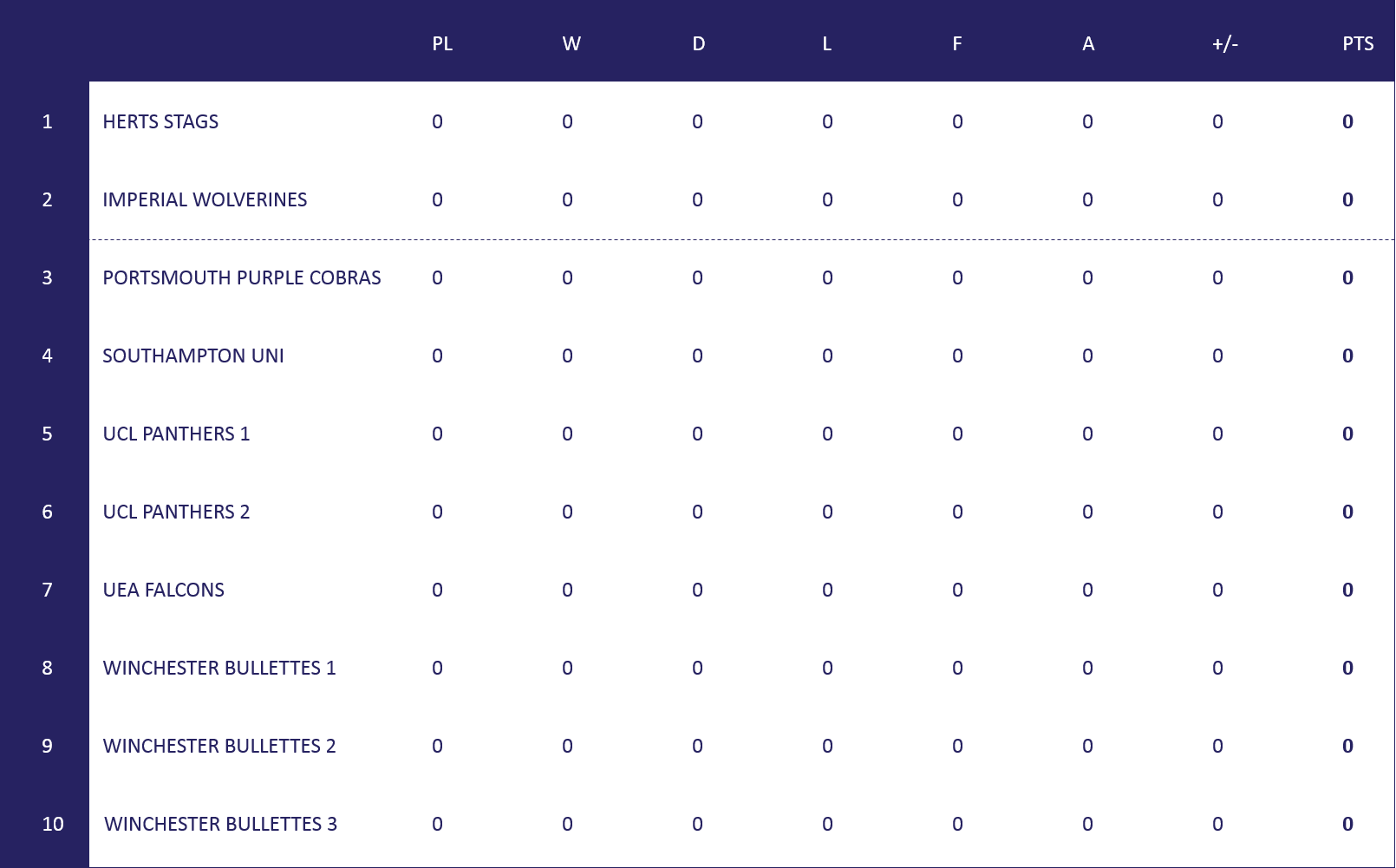 Women's South Table